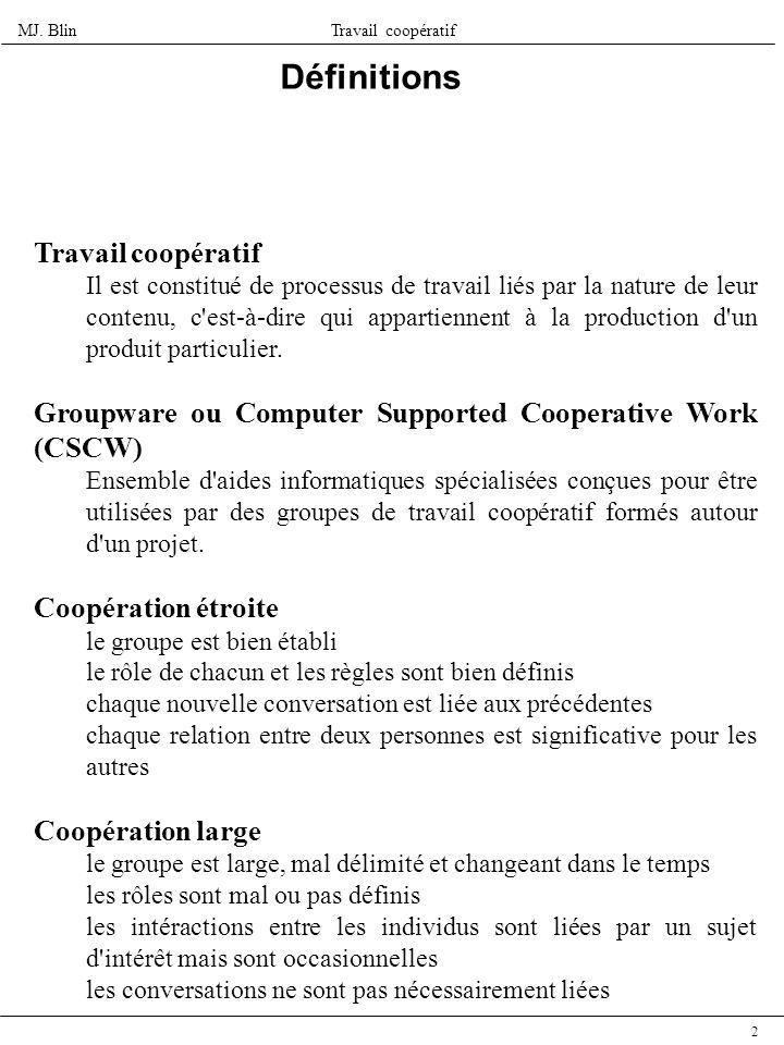 Définitions Travail coopératif