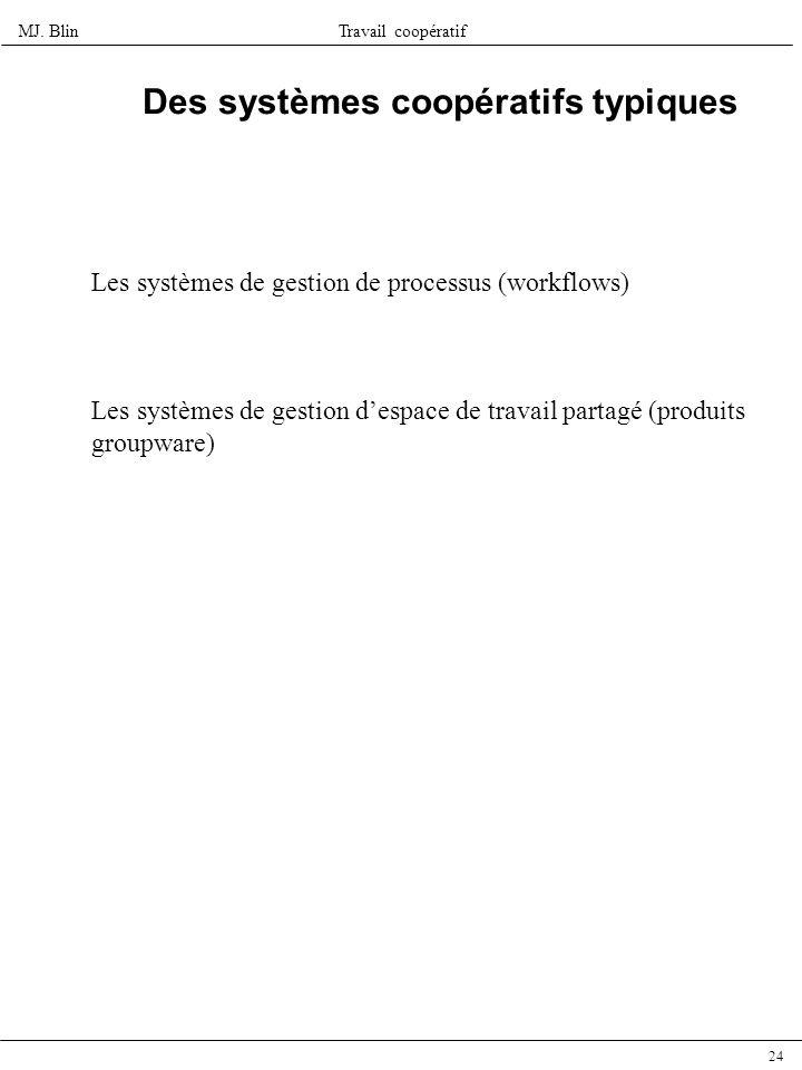 Des systèmes coopératifs typiques