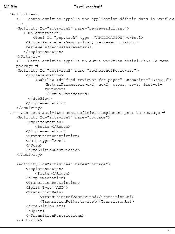 <Activities> <!–- cette activité appelle une application définie dans le worflow. --> <Activity Id= activite1 name= reviewerSuivant >