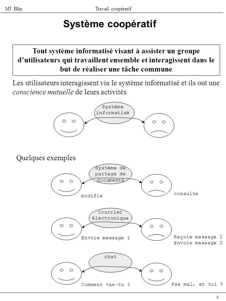 Système coopératif