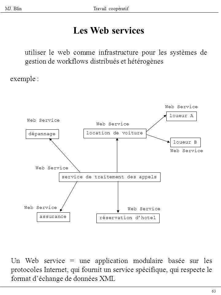 Les Web services utiliser le web comme infrastructure pour les systèmes de gestion de workflows distribués et hétérogènes.