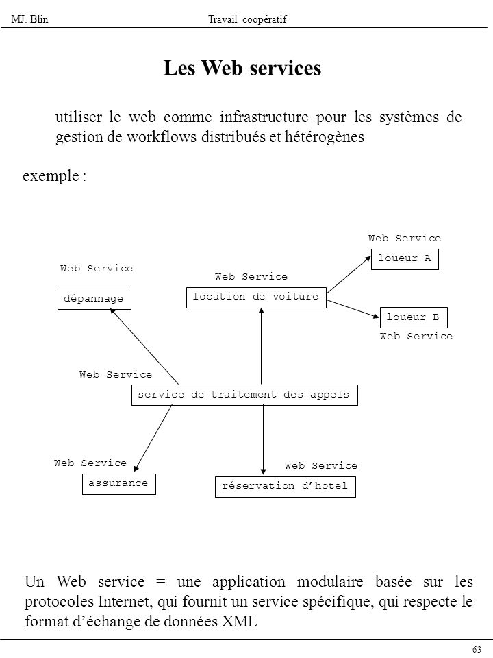 Les Web servicesutiliser le web comme infrastructure pour les systèmes de gestion de workflows distribués et hétérogènes.