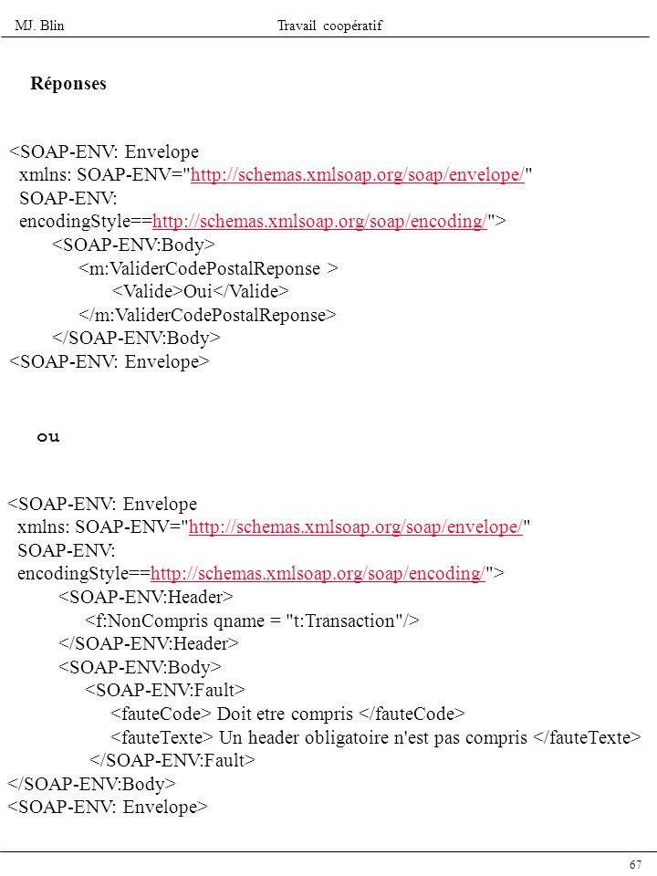 Réponses <SOAP-ENV: Envelope. xmlns: SOAP-ENV= http://schemas.xmlsoap.org/soap/envelope/ SOAP-ENV: