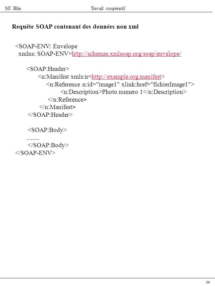 Requête SOAP contenant des données non xml