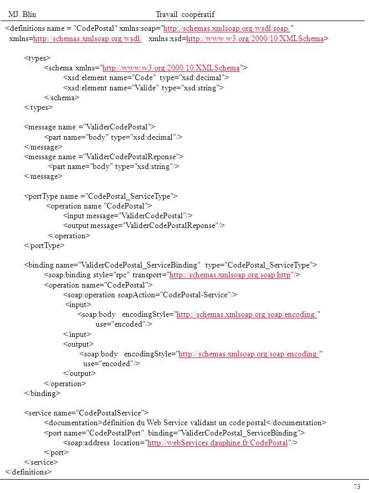<definitions name = CodePostal xmlns:soap= http://schemas.xmlsoap.org/wsdl/soap/