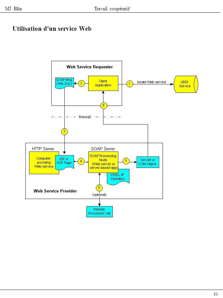Utilisation d un service Web