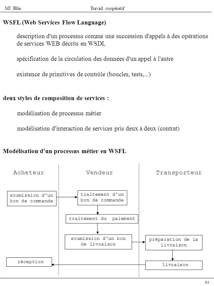 WSFL (Web Services Flow Language)