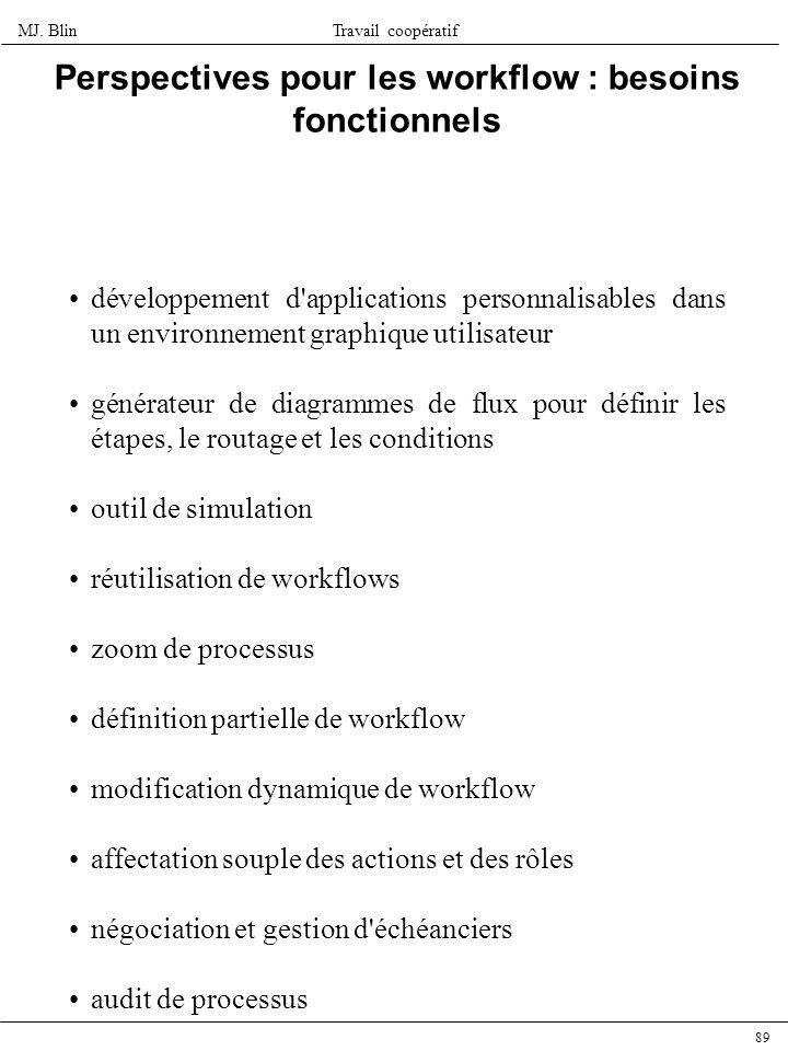 Perspectives pour les workflow : besoins fonctionnels