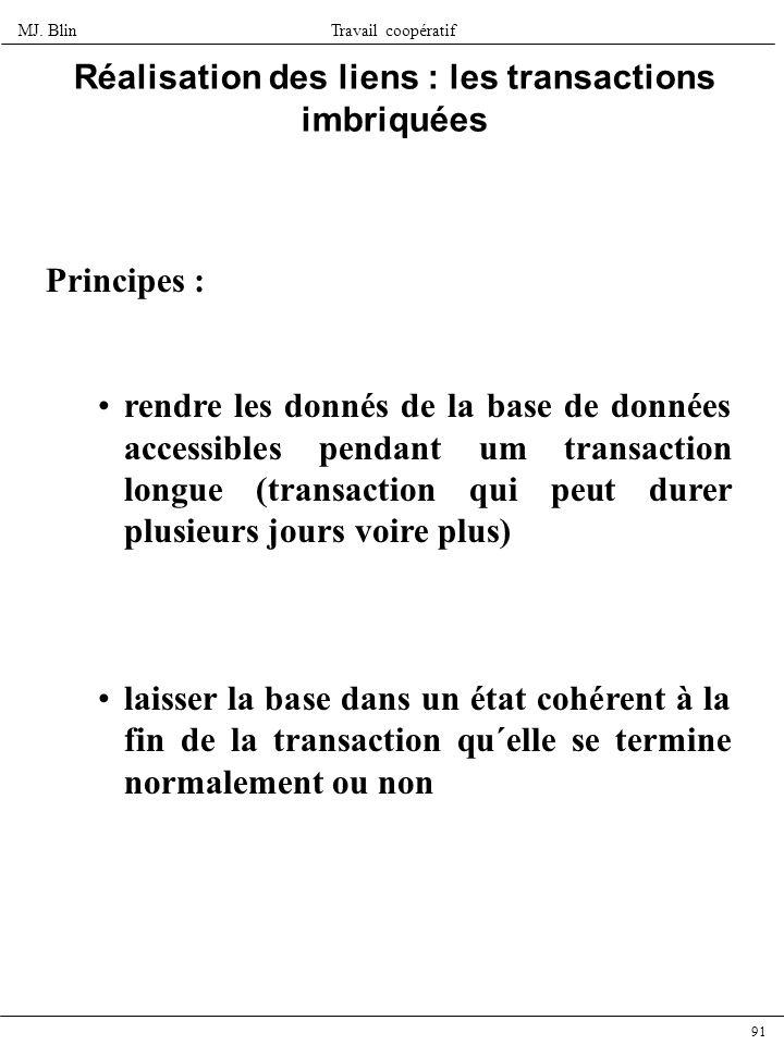 Réalisation des liens : les transactions imbriquées