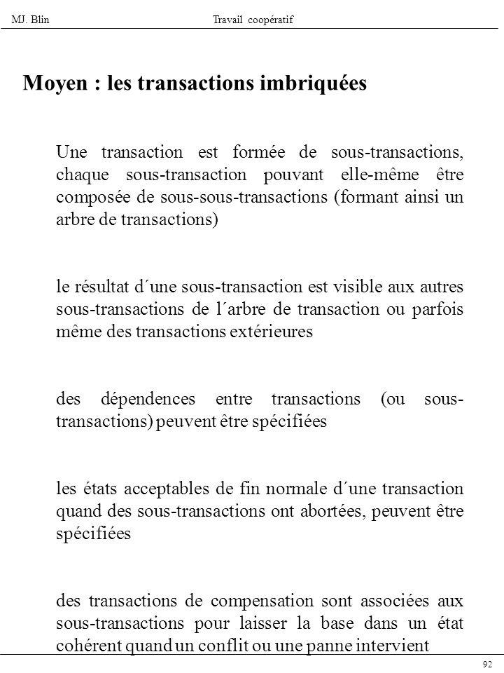 Moyen : les transactions imbriquées