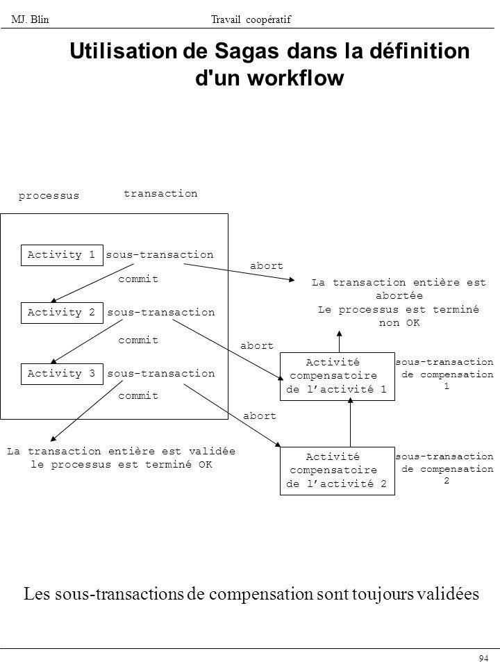 Utilisation de Sagas dans la définition d un workflow