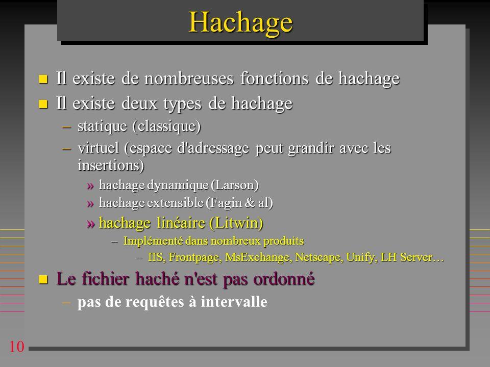 Hachage Il existe de nombreuses fonctions de hachage