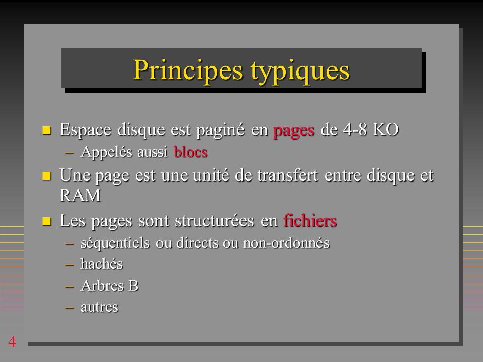 Principes typiques Espace disque est paginé en pages de 4-8 KO