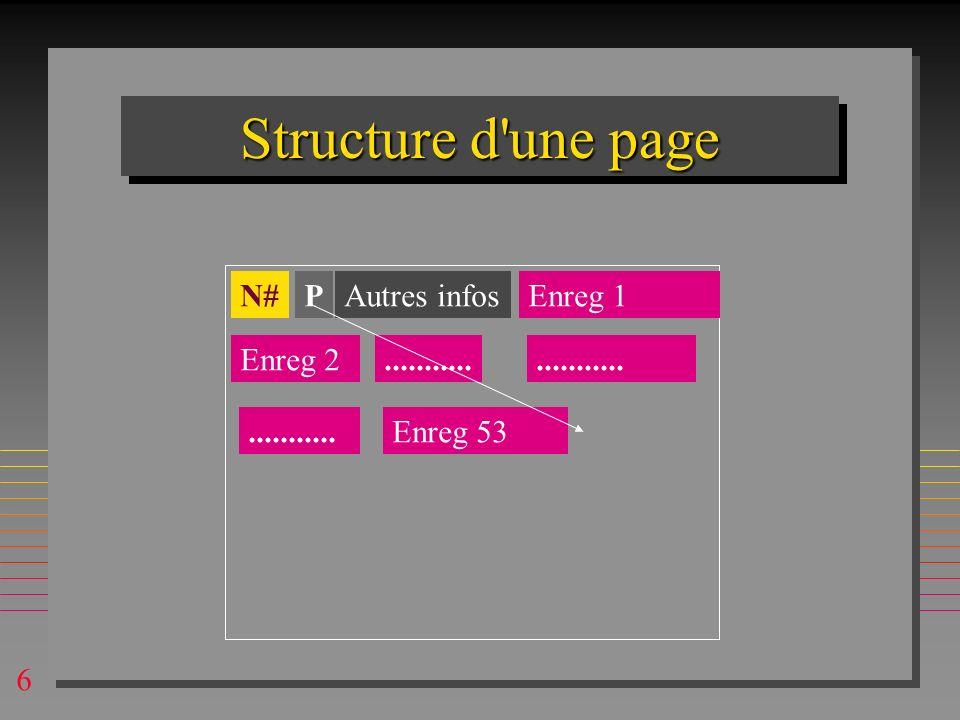 Structure d une page N# P Autres infos Enreg 1 Enreg 2 ...........
