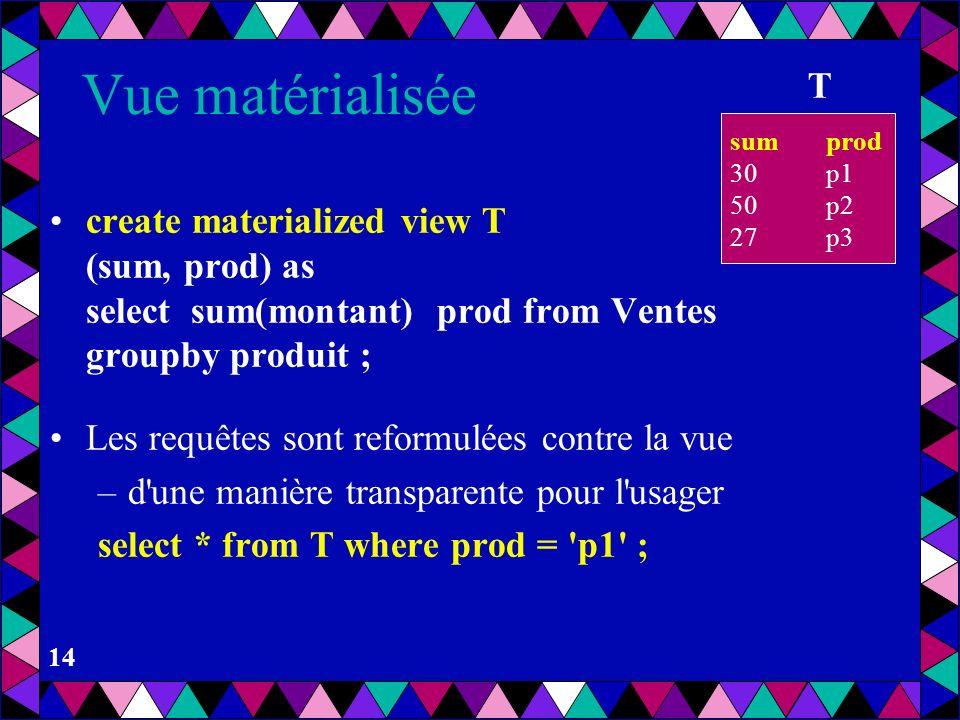 Vue matérialisée T. sum prod. 30 p1. 50 p2. 27 p3.