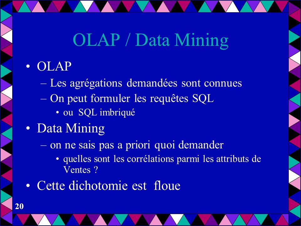 OLAP / Data Mining OLAP Data Mining Cette dichotomie est floue