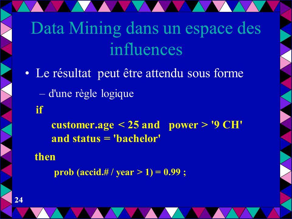 Data Mining dans un espace des influences