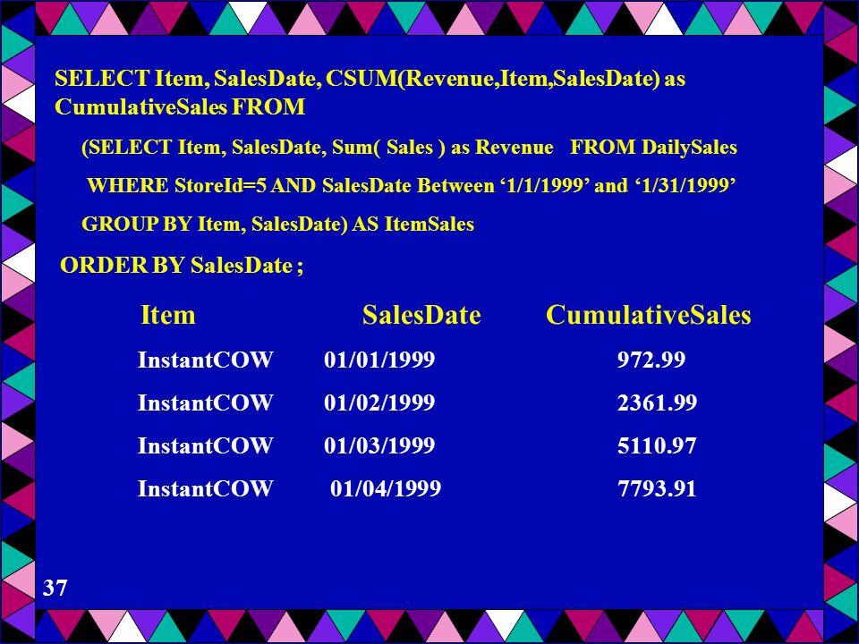 Item SalesDate CumulativeSales InstantCOW 01/01/1999 972.99