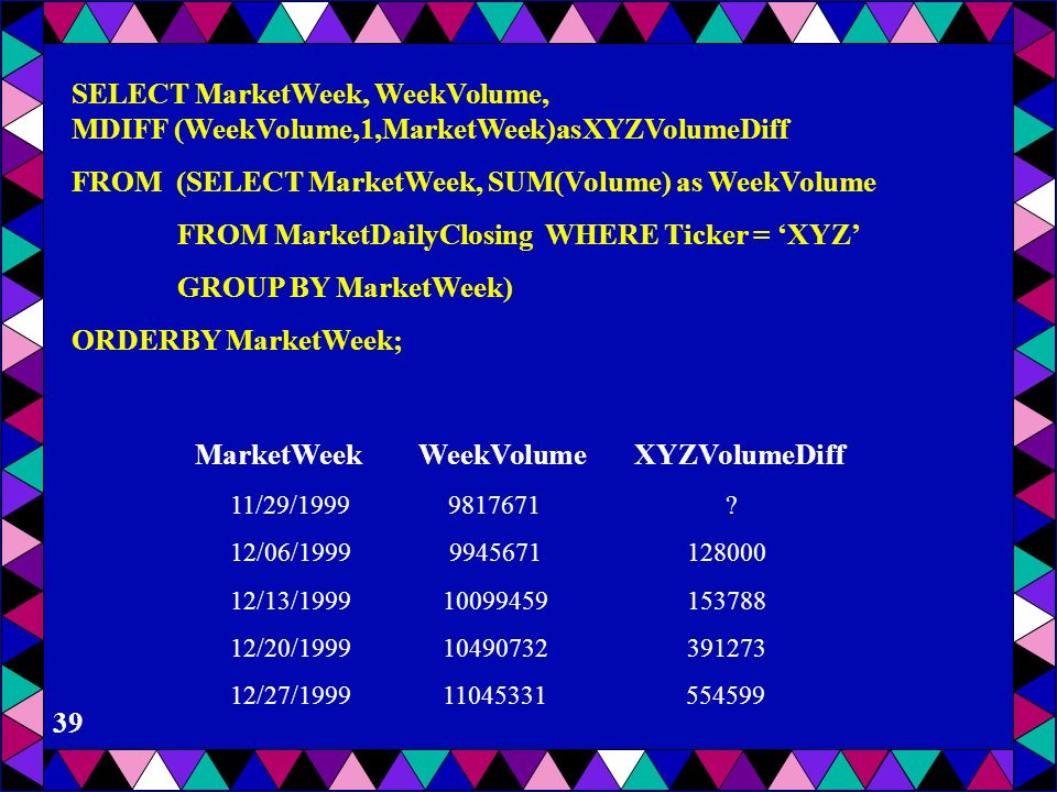 MarketWeek WeekVolume XYZVolumeDiff