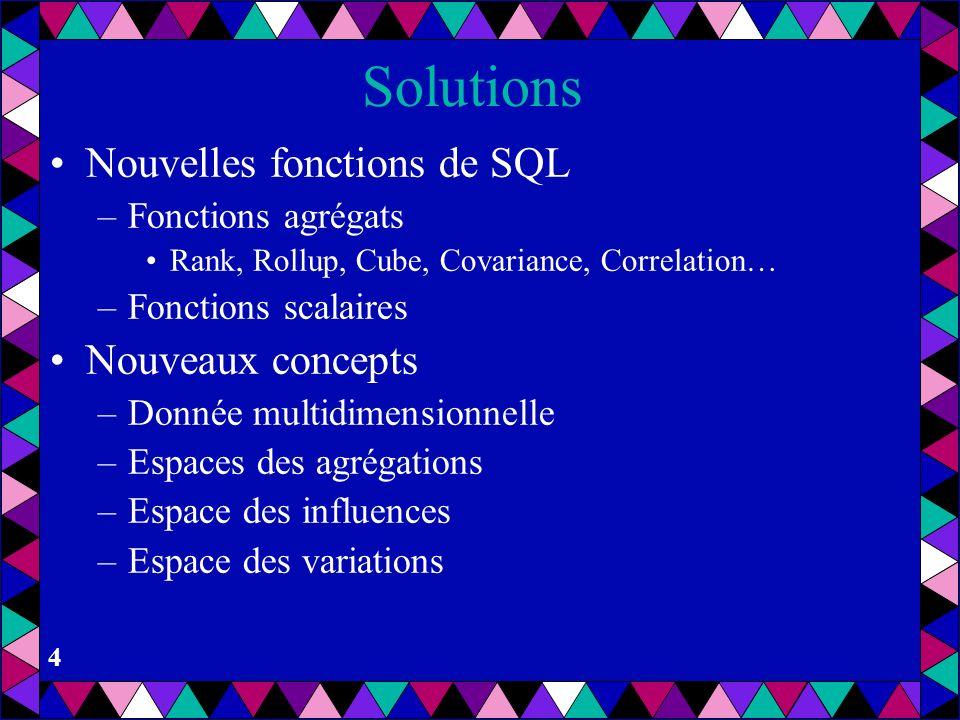Solutions Nouvelles fonctions de SQL Nouveaux concepts