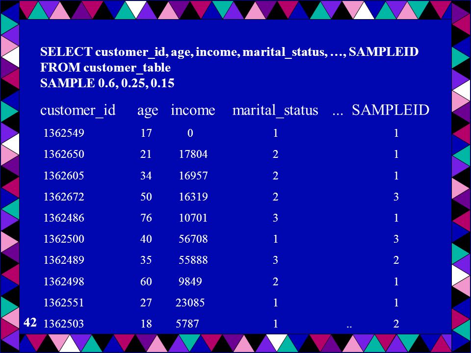 customer_id age income marital_status ... SAMPLEID