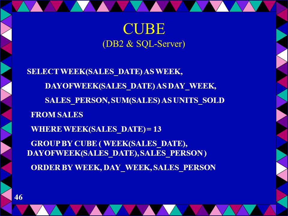 CUBE (DB2 & SQL-Server) SELECT WEEK(SALES_DATE) AS WEEK,