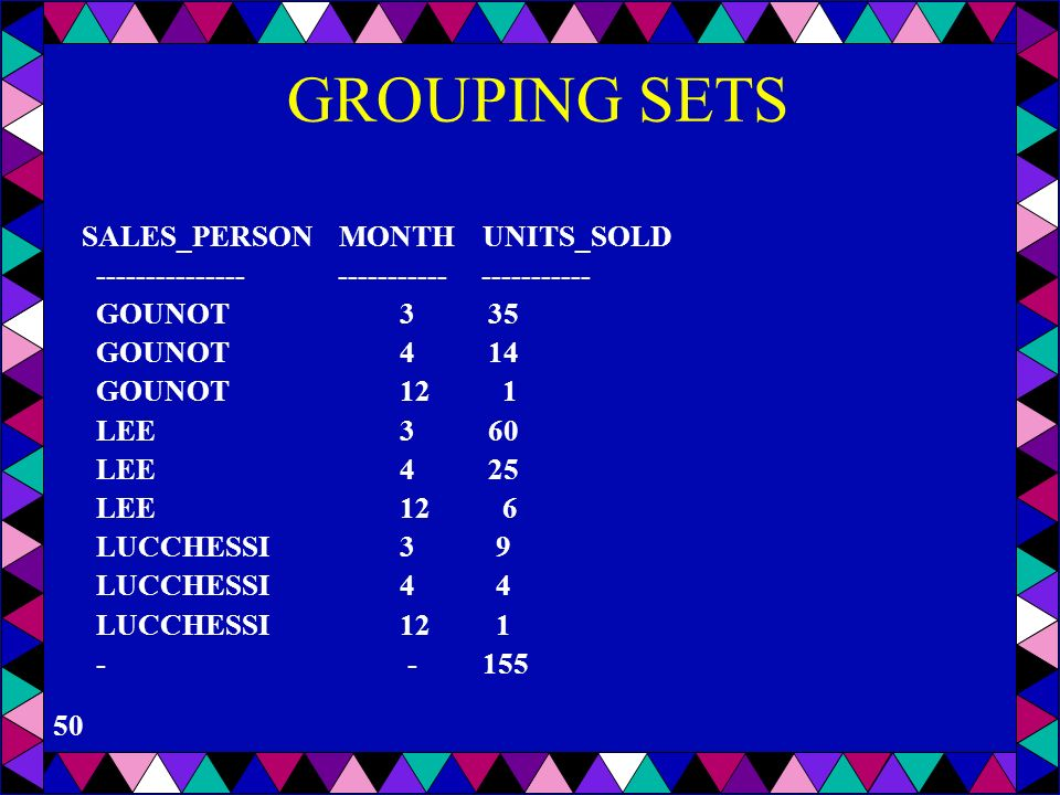 GROUPING SETS SALES_PERSON MONTH UNITS_SOLD