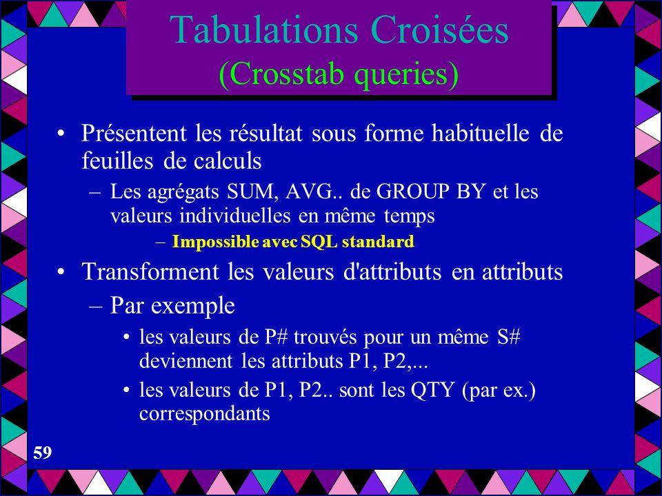 Tabulations Croisées (Crosstab queries)