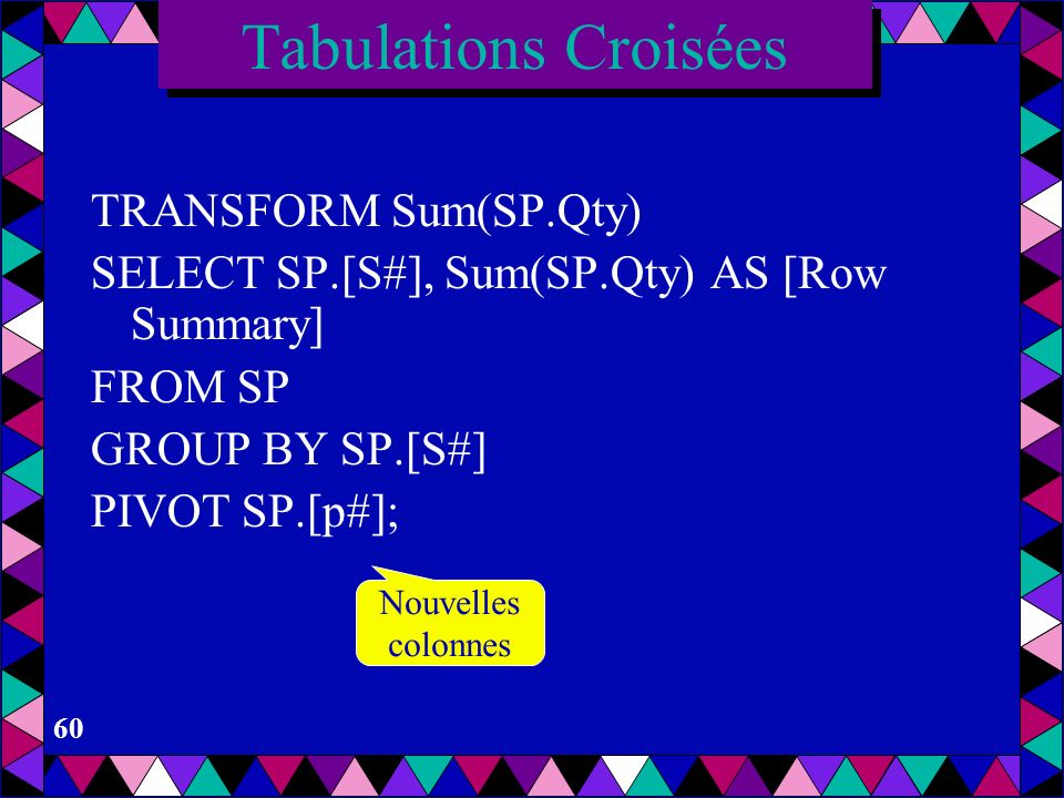 Tabulations Croisées TRANSFORM Sum(SP.Qty)