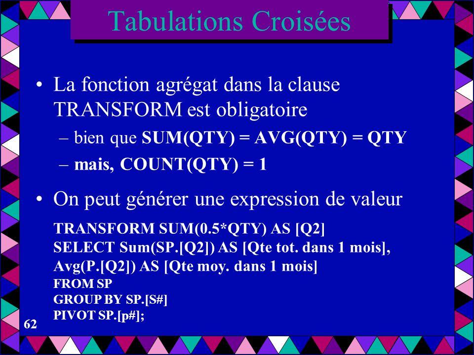 Tabulations Croisées La fonction agrégat dans la clause TRANSFORM est obligatoire. bien que SUM(QTY) = AVG(QTY) = QTY.