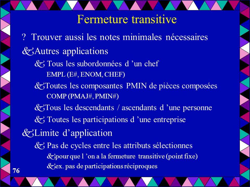 Fermeture transitive Trouver aussi les notes minimales nécessaires