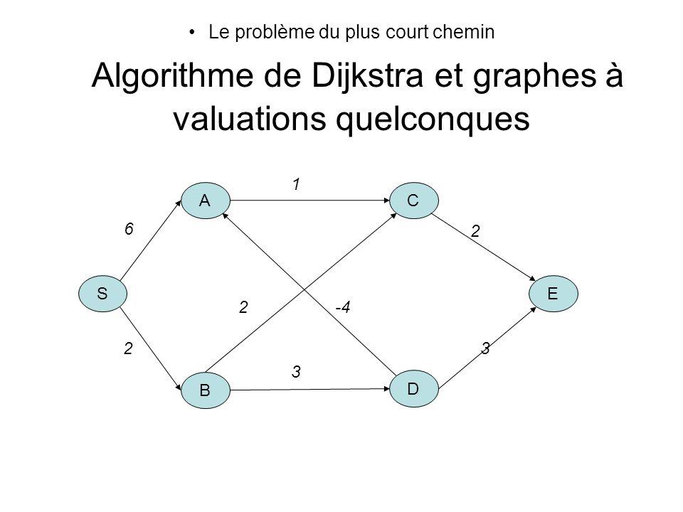 Le problème du plus court chemin Algorithme de Dijkstra et graphes à valuations quelconques