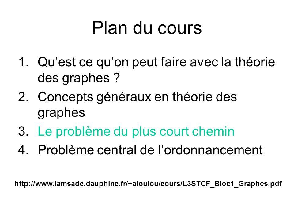 Plan du cours Qu'est ce qu'on peut faire avec la théorie des graphes