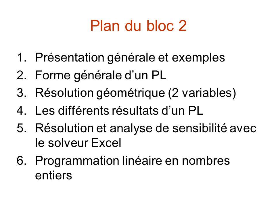 Plan du bloc 2 Présentation générale et exemples