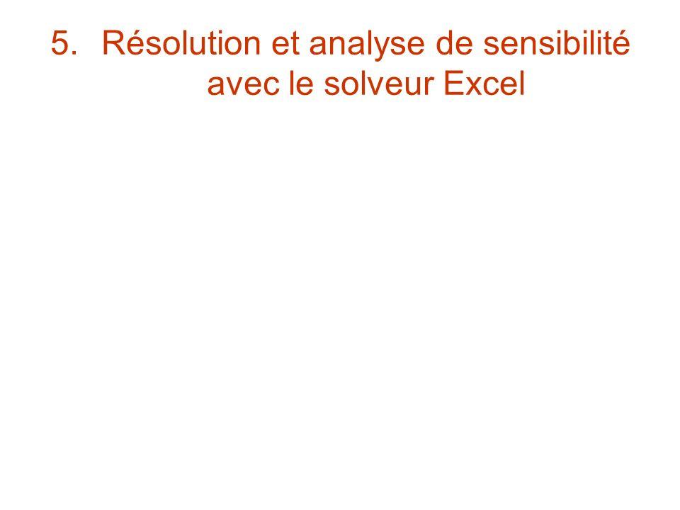 Résolution et analyse de sensibilité avec le solveur Excel
