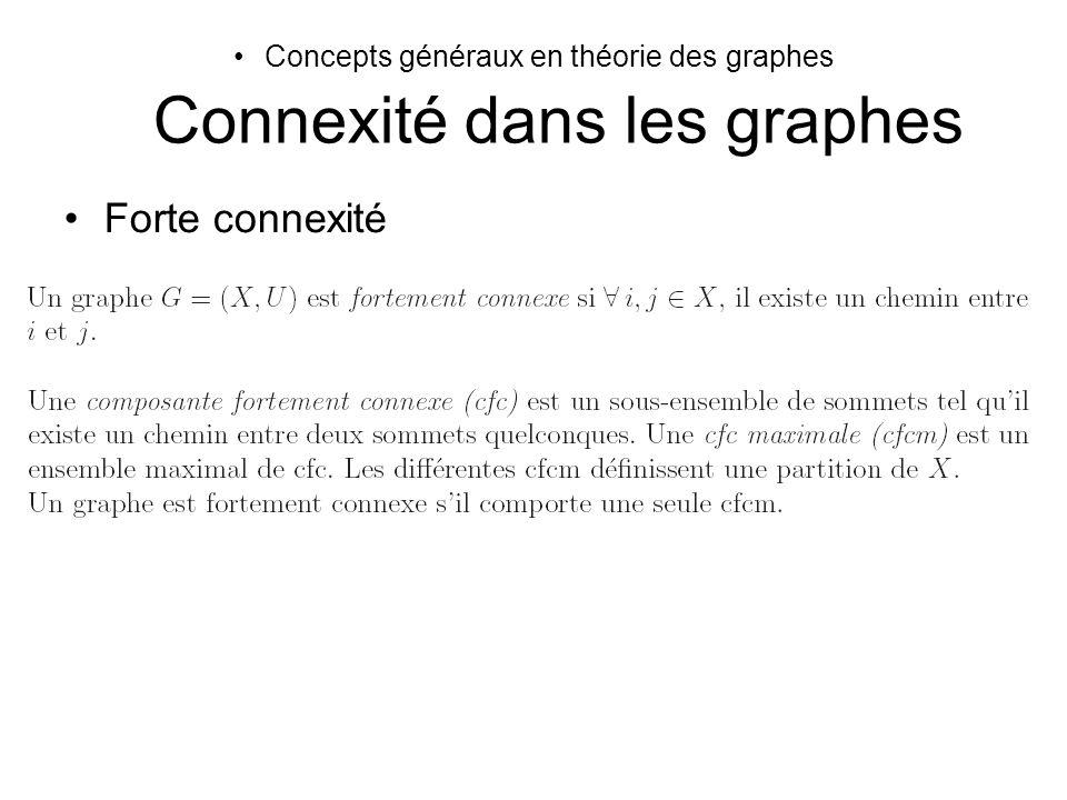Concepts généraux en théorie des graphes Connexité dans les graphes