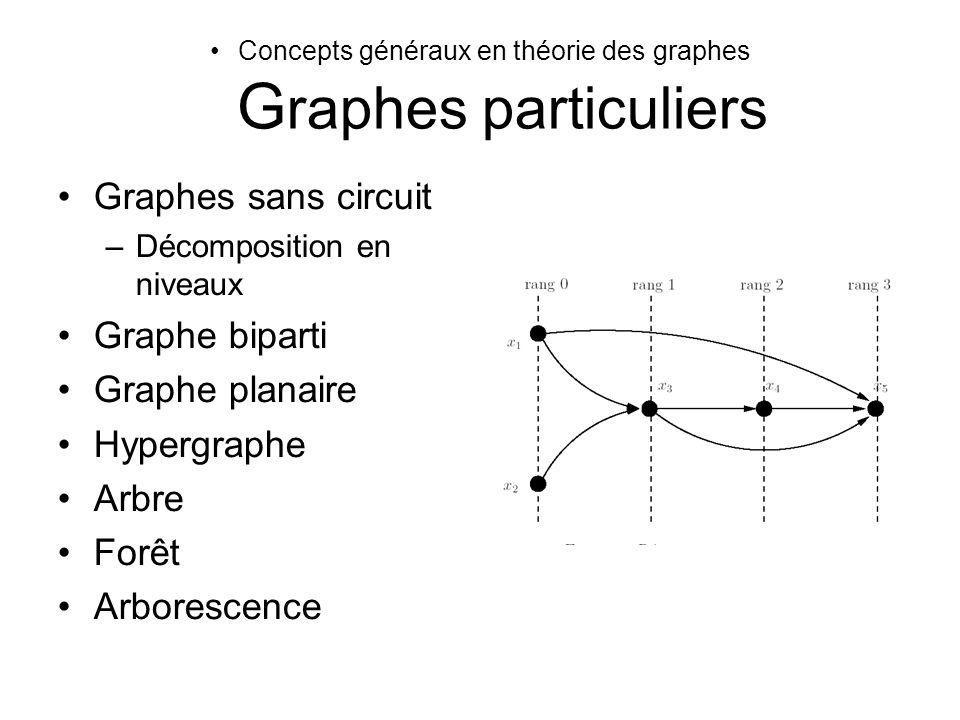 Concepts généraux en théorie des graphes Graphes particuliers
