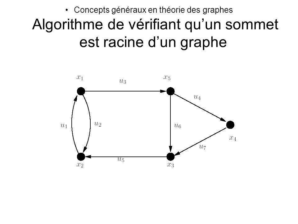 Concepts généraux en théorie des graphes Algorithme de vérifiant qu'un sommet est racine d'un graphe