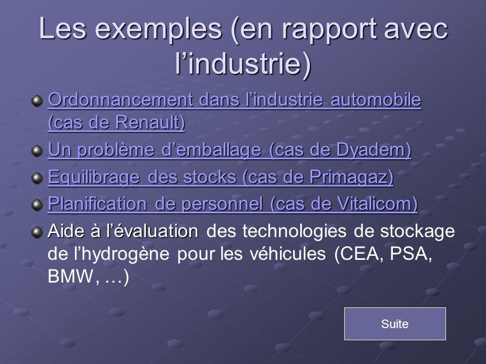 Les exemples (en rapport avec l'industrie)