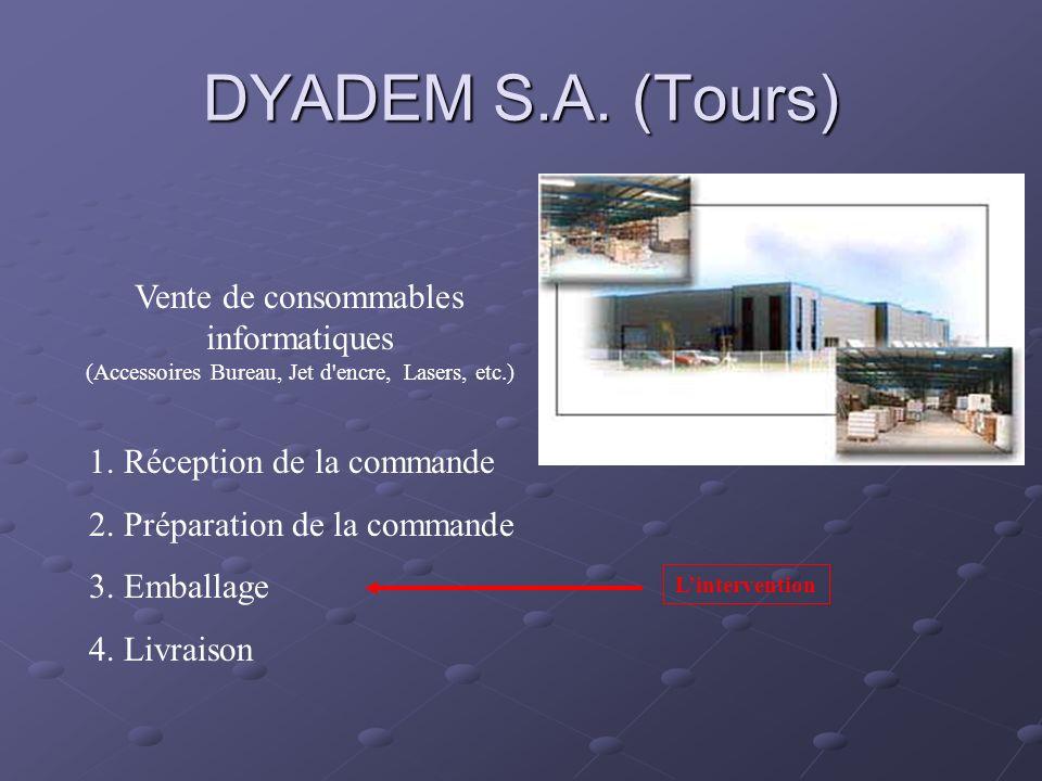 DYADEM S.A. (Tours) Vente de consommables informatiques