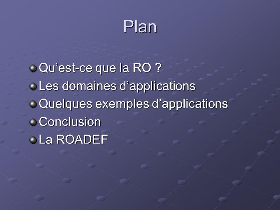 Plan Qu'est-ce que la RO Les domaines d'applications