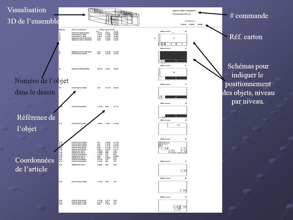 Schémas pour indiquer le. positionnement. des objets, niveau. par niveau. # commande. Réf. carton.