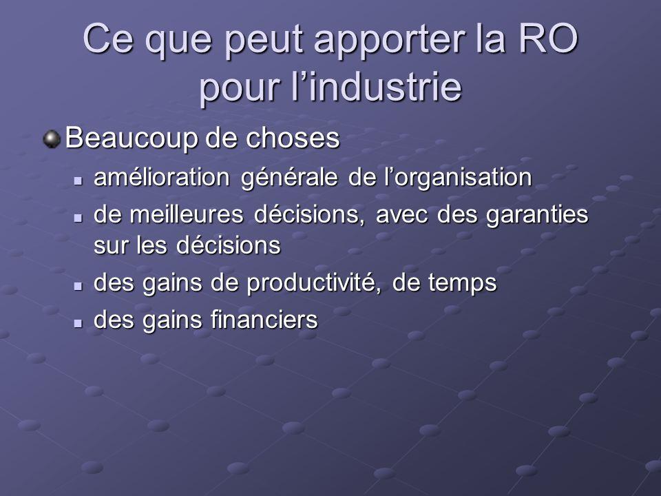 Ce que peut apporter la RO pour l'industrie