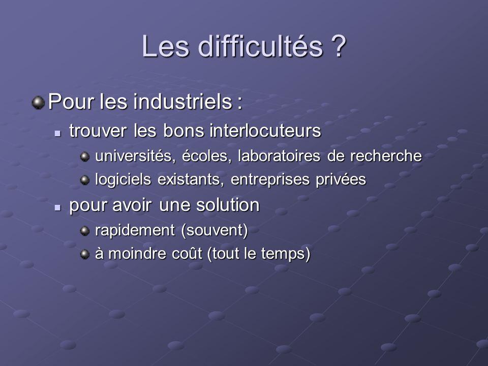 Les difficultés Pour les industriels :