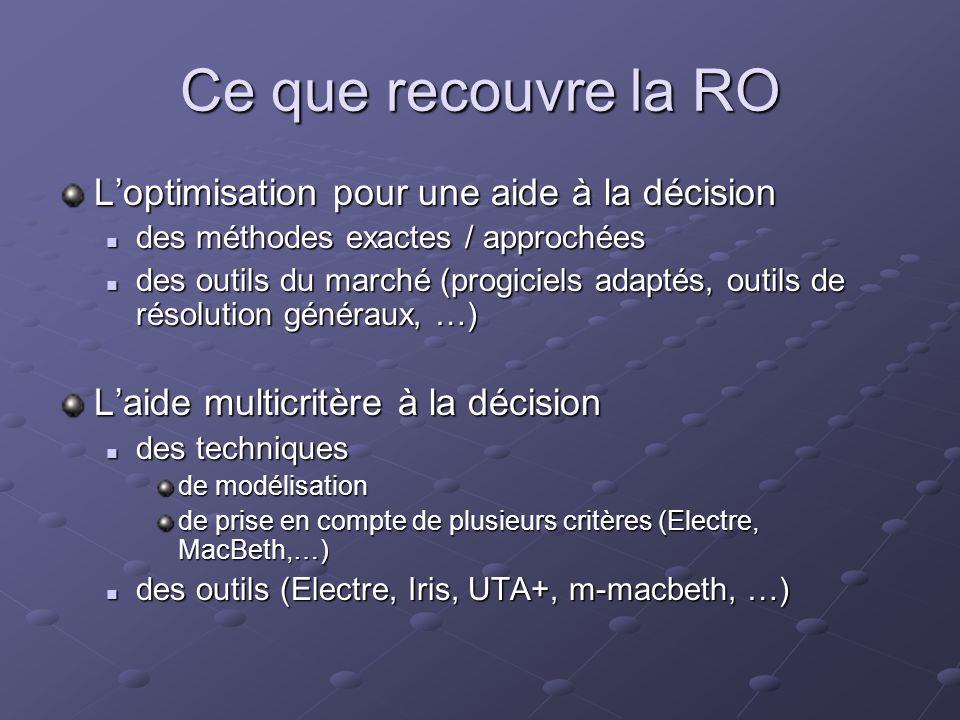 Ce que recouvre la RO L'optimisation pour une aide à la décision