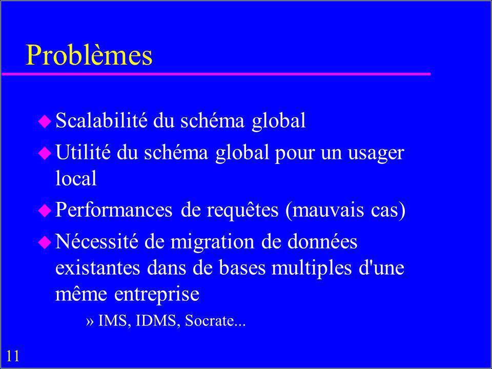 Problèmes Scalabilité du schéma global