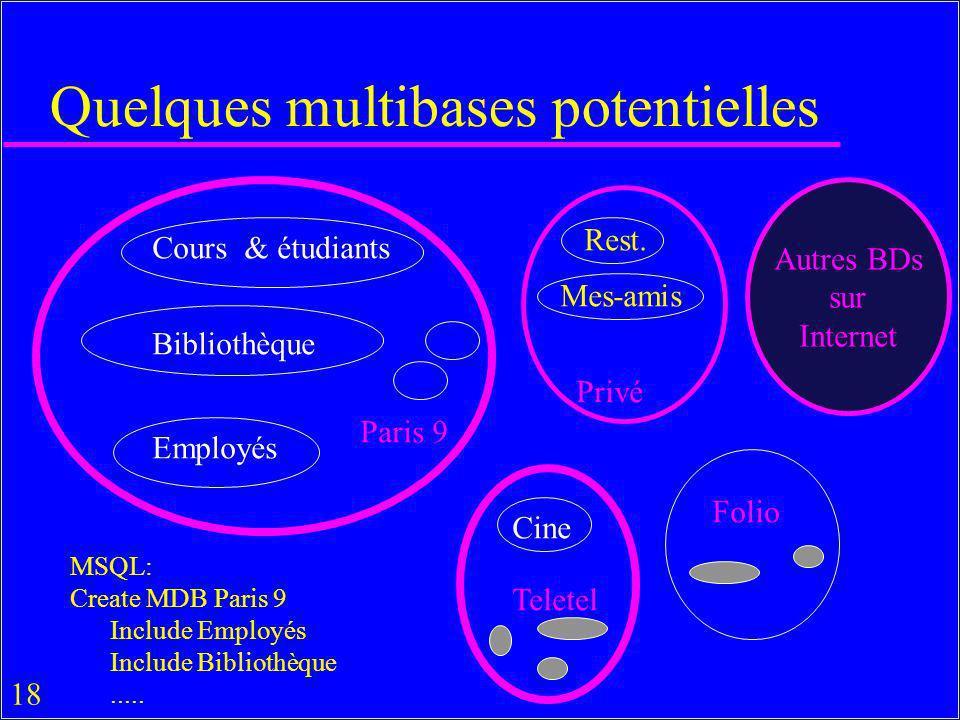 Quelques multibases potentielles