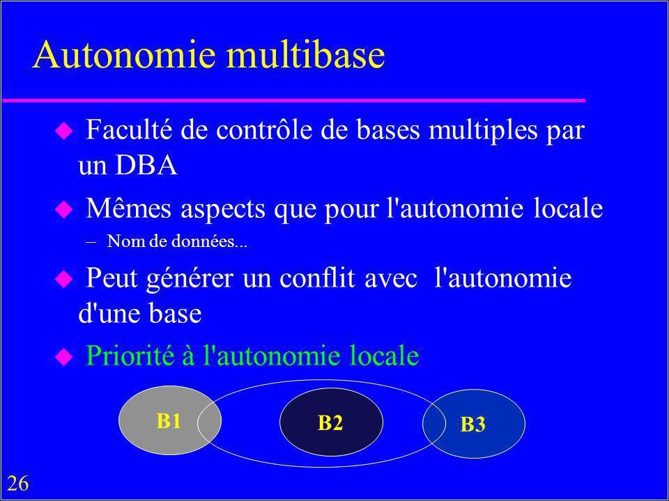 Autonomie multibase Faculté de contrôle de bases multiples par un DBA