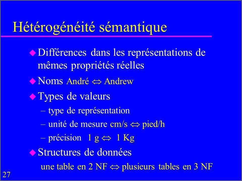Hétérogénéité sémantique