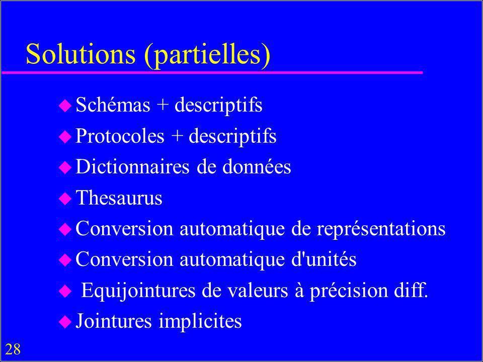 Solutions (partielles)